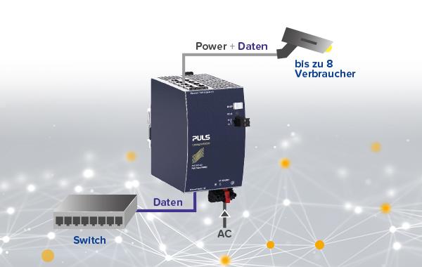 PoE All-in-One Lösung mit integriertem Netzteil